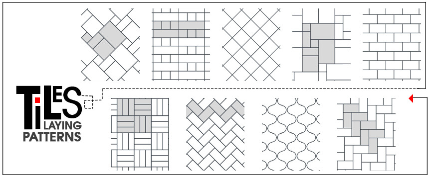 Tiles Laying Patterns